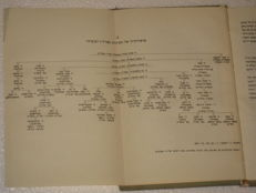 Judaica; Lot with 3 books about Hassidism from its Beginnings to the Present  Day - 1947 / 1990