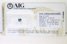 Deep Greenish Blue Diamond – 0.24 ct
