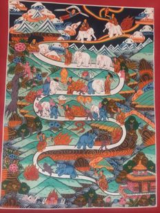 The path to Nirvana seen by Tibetan Buddhists - Painting on cloth - Tibet - Late 20th century.