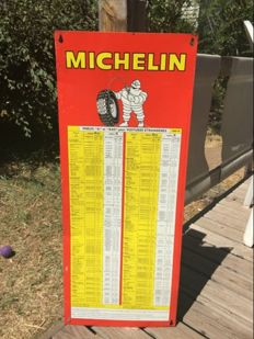 Michelin tire pressure table