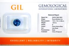 Intense Blue Diamond – 1.58 ct