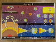 "Intact school poster ""Sun and Earth"""