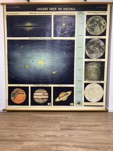 School poster: our earth in the universe