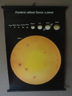 "Beautiful old school poster ""the average size of the sun and planets"""