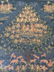 Thangka representing the tree of life – Tibet – late 20th century.