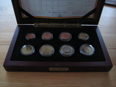 Belgium - Year pack Euro coins 2001