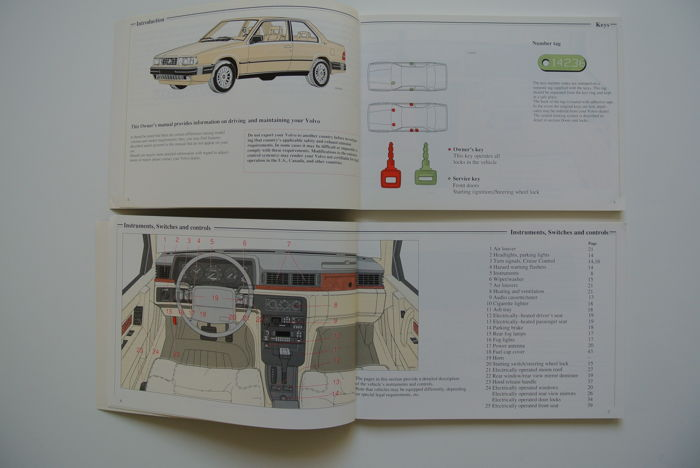 volvo 780 bertone coup parts catalogue 1985 1991 usa owner s rh auction catawiki com 780 Volvo Car Volvo Bertone 780 Interior