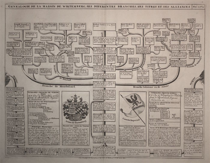 Germany, Family tree of the House of Württemberg; Chatelain -Genealogie de la maison de Wirtemberg, ses differents branches - 1707-14