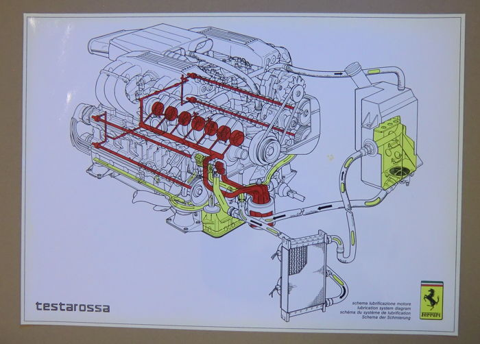 Poster - Ferrari Testarossa motor diagram - 1980-1990 (3 items)