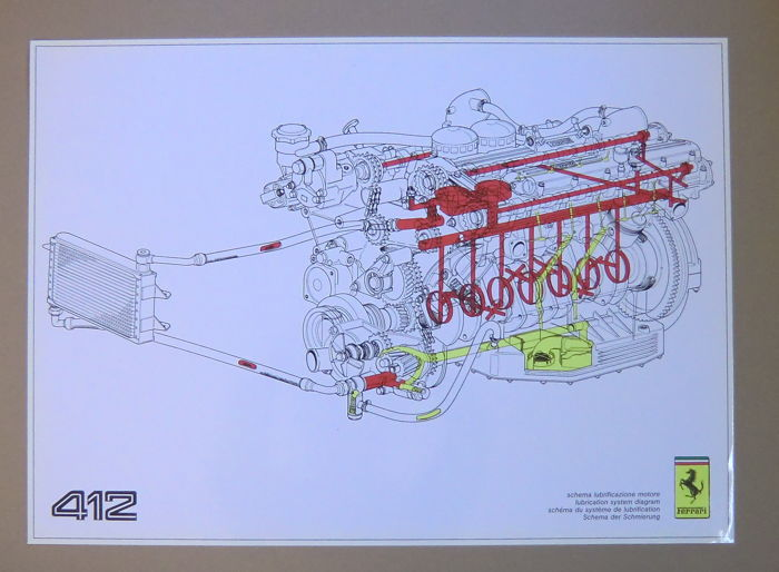 Picture - Ferrari 400i & 412 - 1980-1985 (3 items)