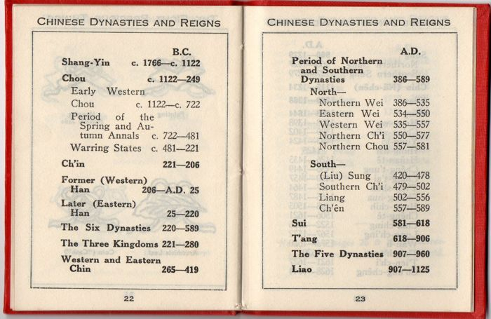 The Antique Collector Chinese Porcelain Marks And Symbols Catawiki