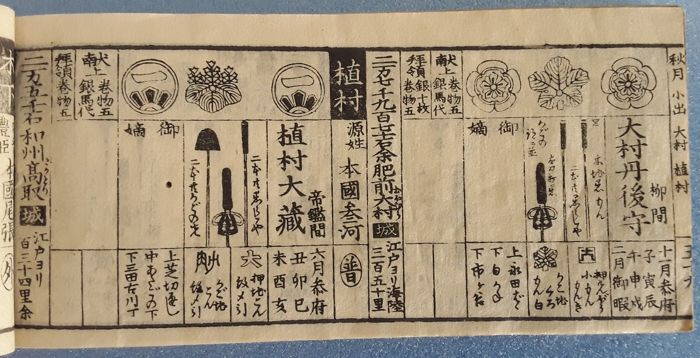 Japan; List of Daimyo Lords (samurai masters)  - 1853