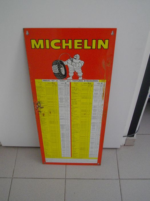 Old plate - Michelin tire pressure chart - 1968 - France