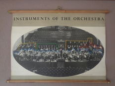 Rare school plate Instruments of the Orchestra - Linen