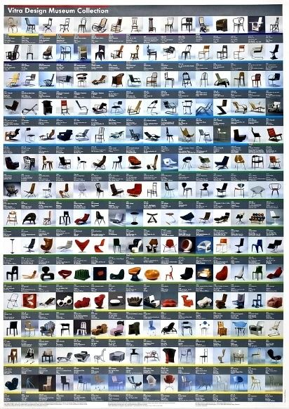 Mendell & Oberer - Vitra Design Museum Collection, 2006