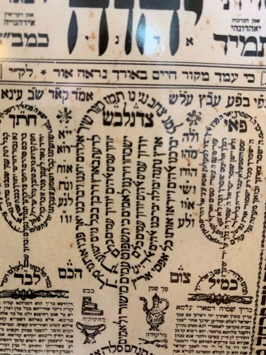 shiviti - a kabbalistic amulet ( talisman) for protection