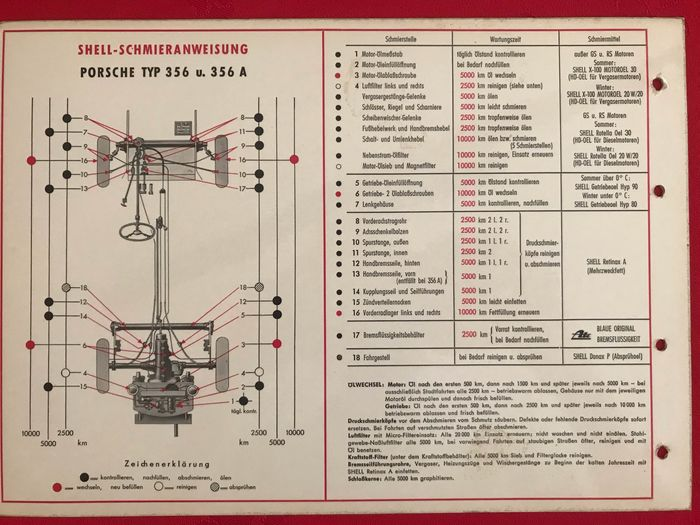 Brochures / Catalogues - Porsche - Porsche 356 / greasing instructions Shell filling station assistant rare - ‎1959-‎1960