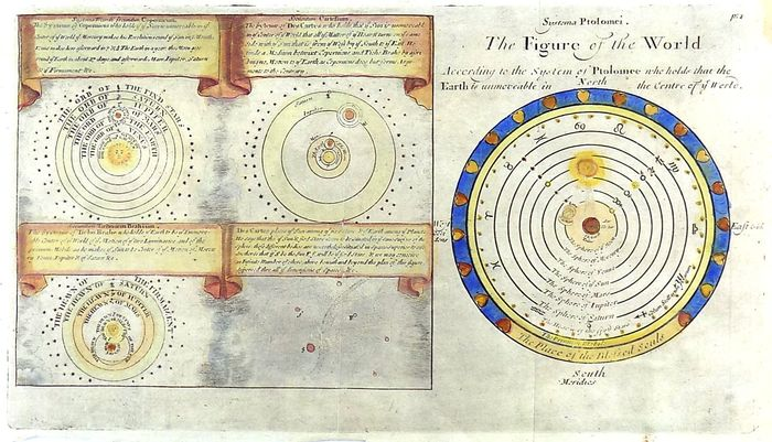 Sonnensystem, Solar System; Philipp Cluver - Systema Ptolomei. The Figure of the World (..) / Systema Mundi Secundum Copernicum (..) - 1681-1700