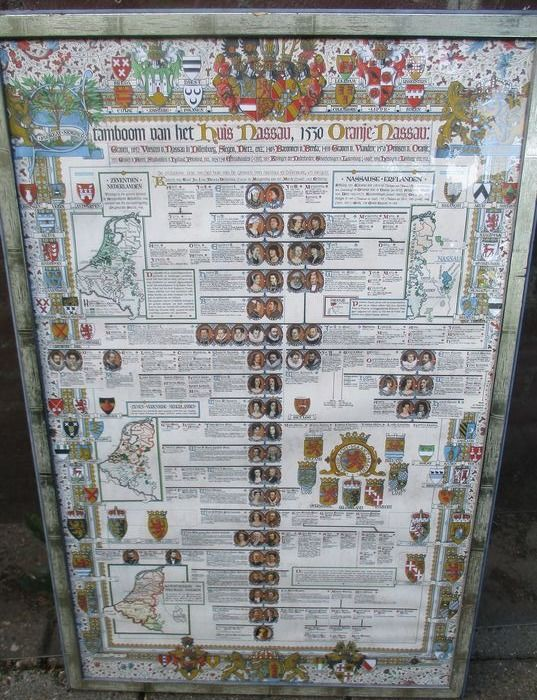 Family tree of the house Oranje Nassau, 1530 - Ingelijst stamboom afbeelding