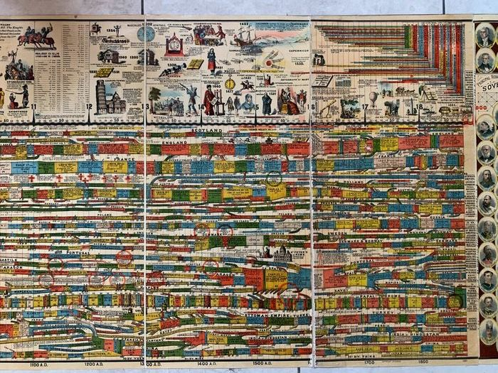 Sebastian Cabot Adams - Illustrated Panorama of History - 1878