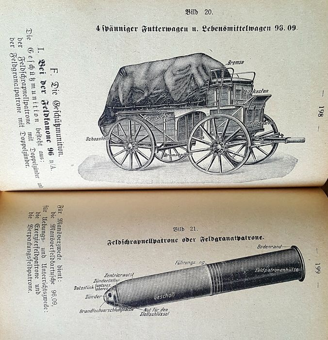"Germany - German Empire book ""Guide for the gunners and drivers of the field artillery"" - 1915"