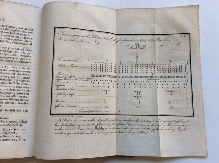 Netherlands - Provisional instruction for camping troops - Regulations for the Garrison Service, with plates - 1829