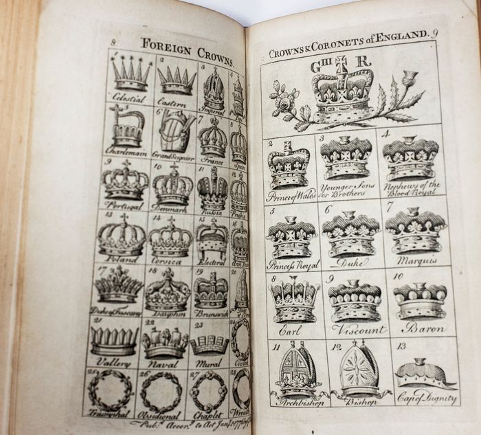 H. Clark - Introduction to Heraldry - 1794