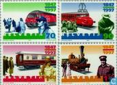 150 years of Swiss railways