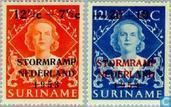 Netherlands 1953 flood disaster