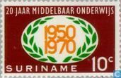 Secondary schools 1950-1970