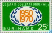 Middelbaar onderwijs 1950-1970