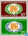 1970 Middelbaar onderwijs 1950-1970 (SU 131)