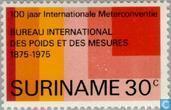 100 jaar meterconventie