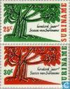 States of Suriname