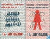 1971 Volkstelling (SU 141)
