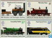 Openbare spoorwegen 1825-1975
