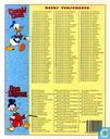 Comic Books - Donald Duck - Donald Duck als hotelgast