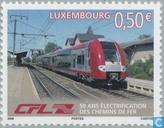 l'électrification des chemins de fer