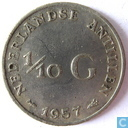 Netherlands Antilles 1/10 gulden 1957