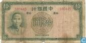 China 10 Yuan
