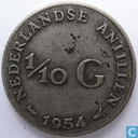 Netherlands Antilles 1/10 gulden 1954